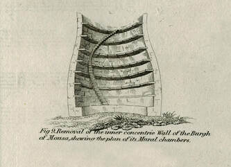 These are illustrations of the Mousa Broch, but they give a good understanding of broch construction.